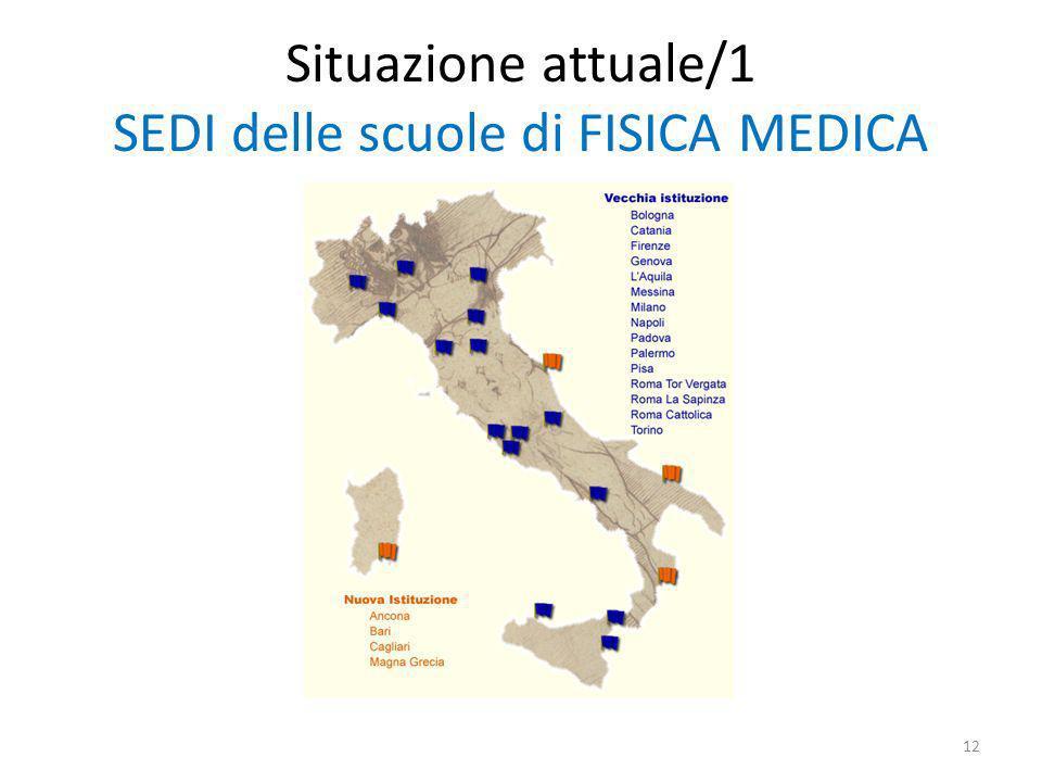 Situazione attuale/1 SEDI delle scuole di FISICA MEDICA