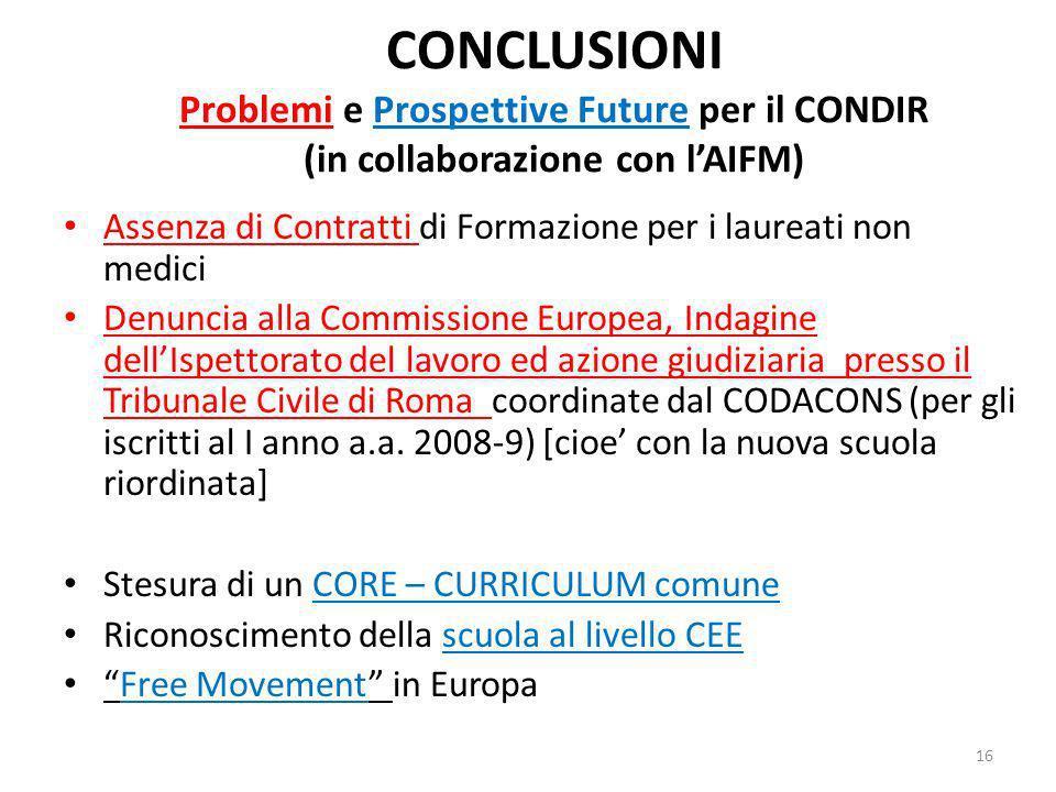 CONCLUSIONI Problemi e Prospettive Future per il CONDIR (in collaborazione con l'AIFM)