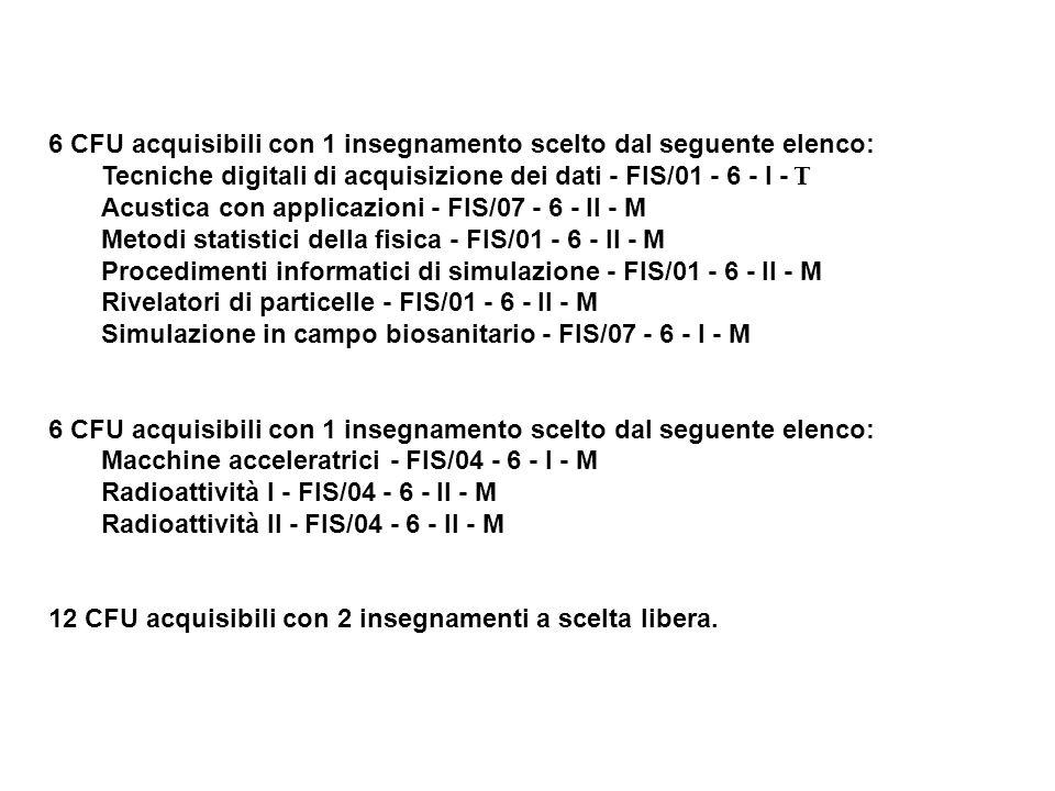 6 CFU acquisibili con 1 insegnamento scelto dal seguente elenco: