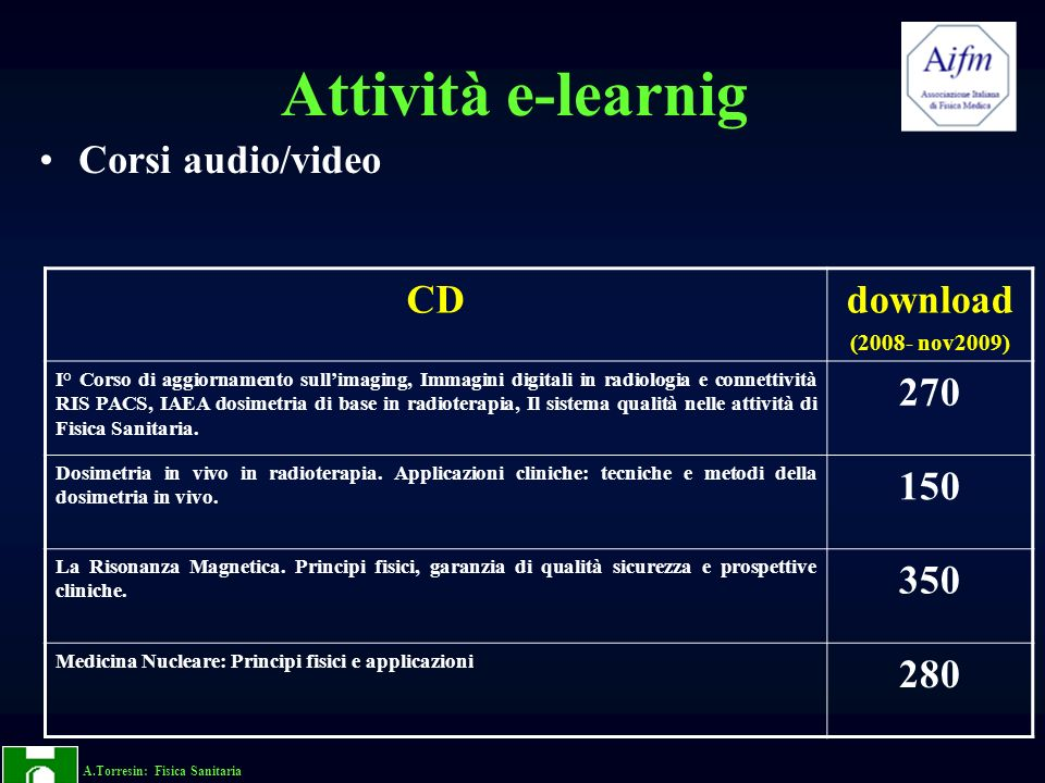 Attività e-learnig Corsi audio/video CD download 270 150 350 280