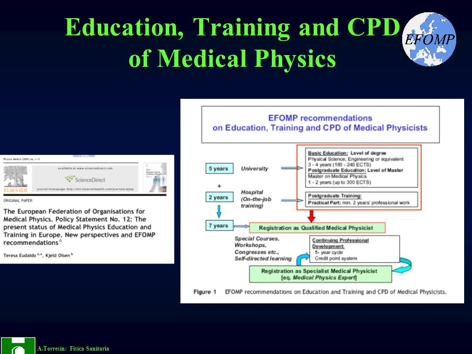 Education, Training and CPD of Medical Physics