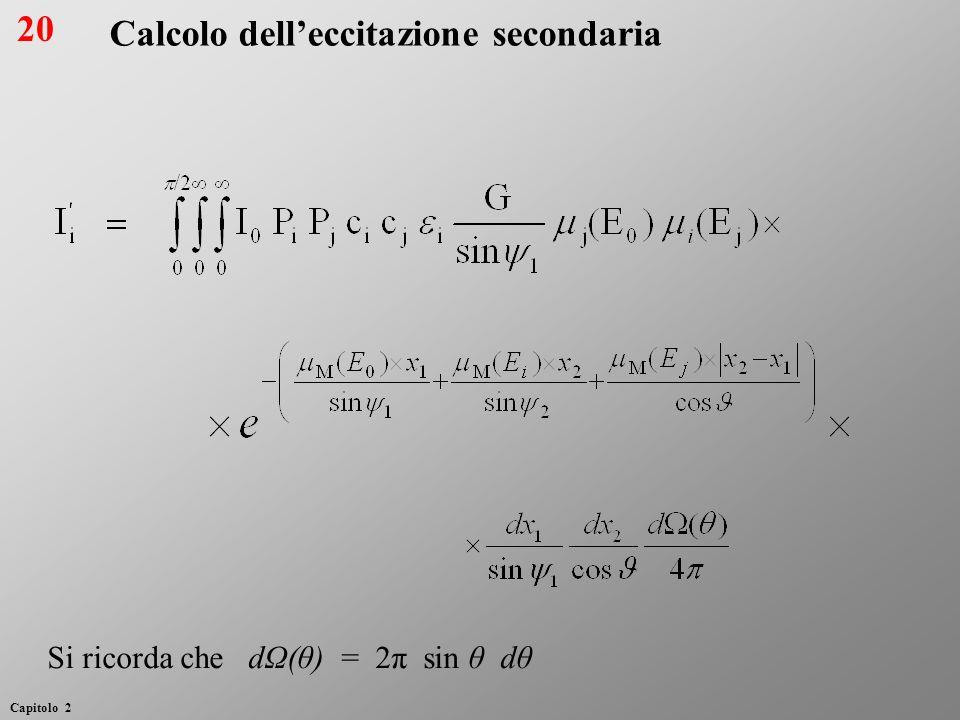 Calcolo dell'eccitazione secondaria