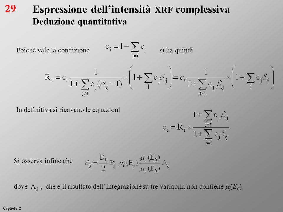 Espressione dell'intensità xrf complessiva Deduzione quantitativa