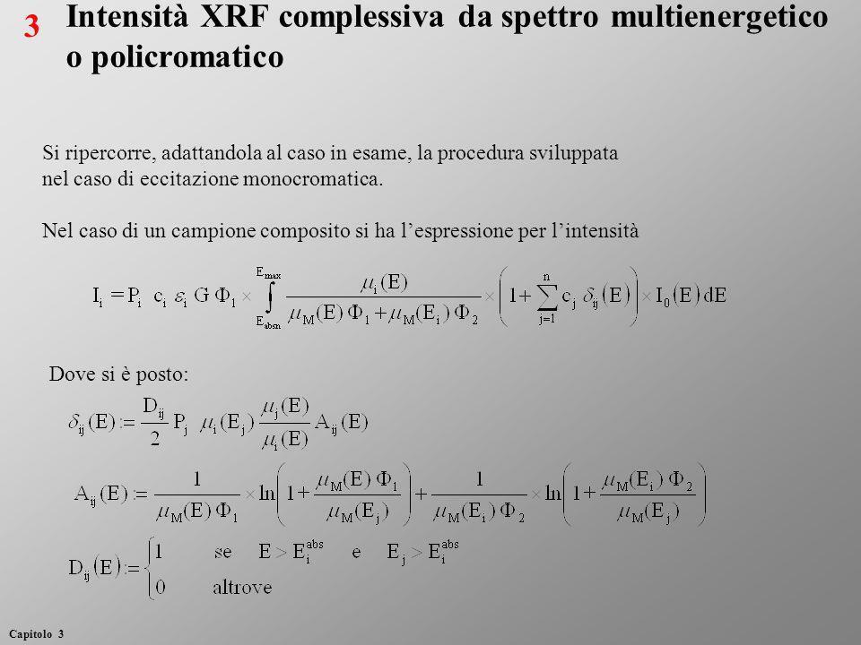 Intensità XRF complessiva da spettro multienergetico o policromatico