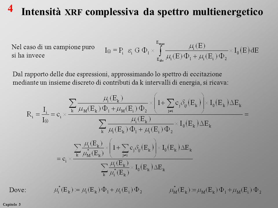 Intensità xrf complessiva da spettro multienergetico