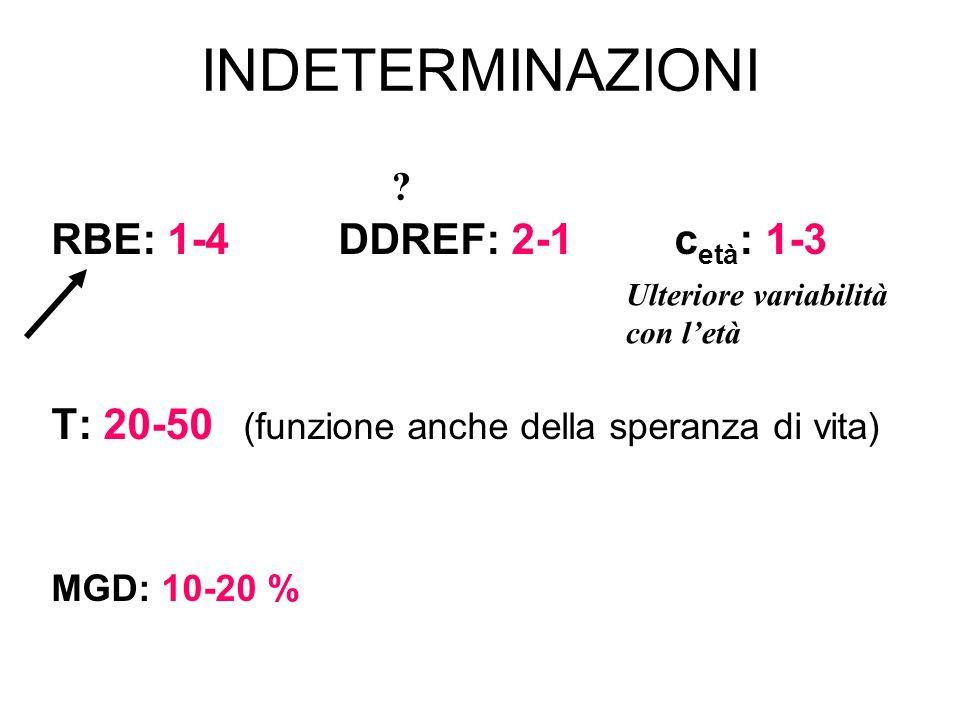 INDETERMINAZIONI RBE: 1-4 DDREF: 2-1 cetà: 1-3