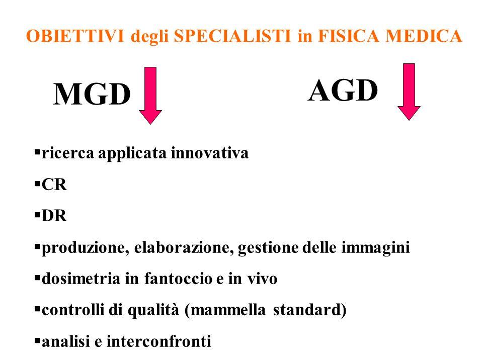 AGD MGD OBIETTIVI degli SPECIALISTI in FISICA MEDICA