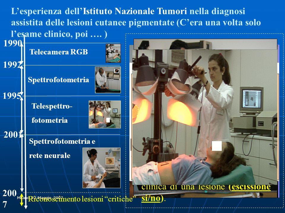 L'esperienza dell'Istituto Nazionale Tumori nella diagnosi assistita delle lesioni cutanee pigmentate (C'era una volta solo l'esame clinico, poi …. )