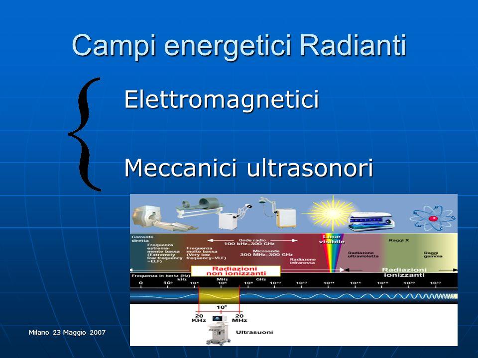 Campi energetici Radianti