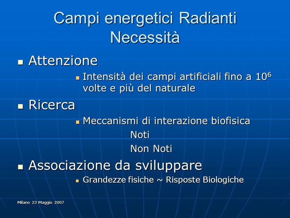 Campi energetici Radianti Necessità