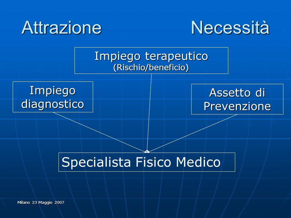 Attrazione Necessità Specialista Fisico Medico
