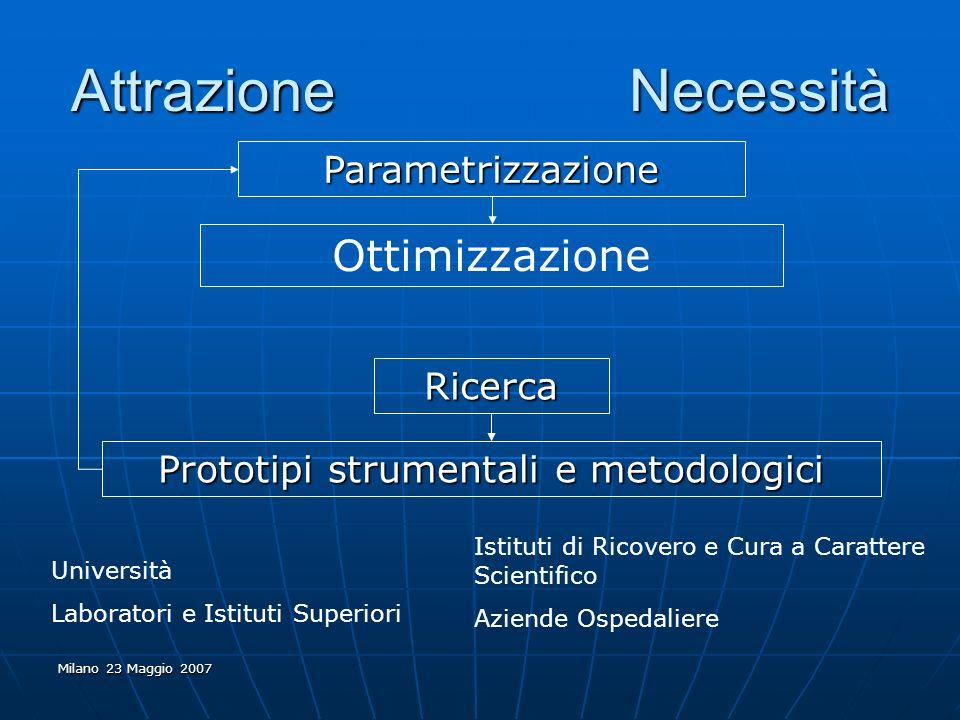 Prototipi strumentali e metodologici