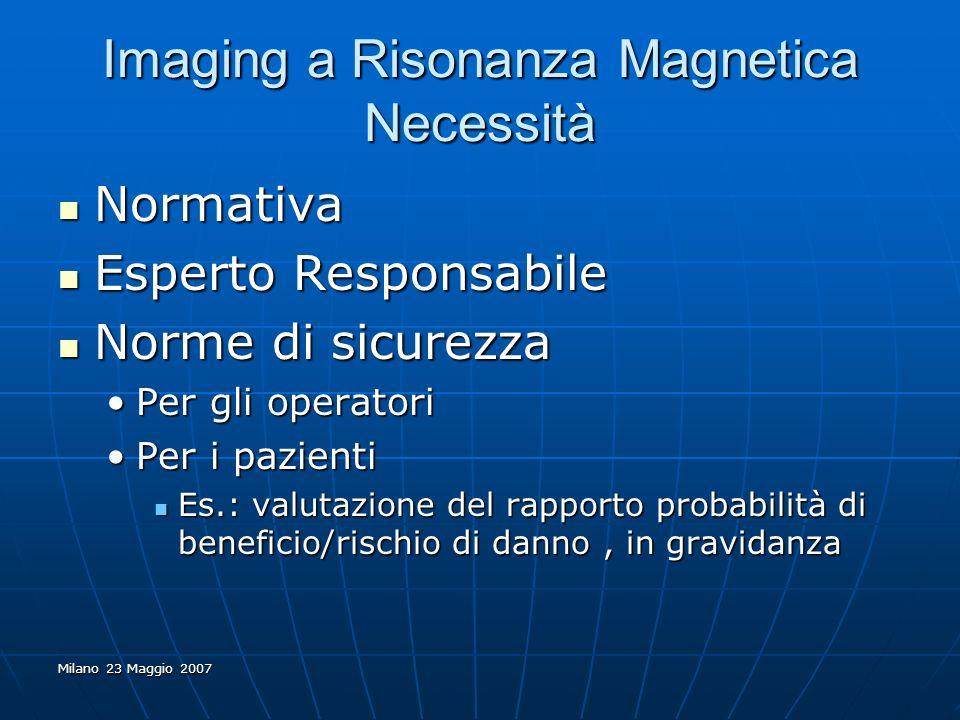 Imaging a Risonanza Magnetica Necessità