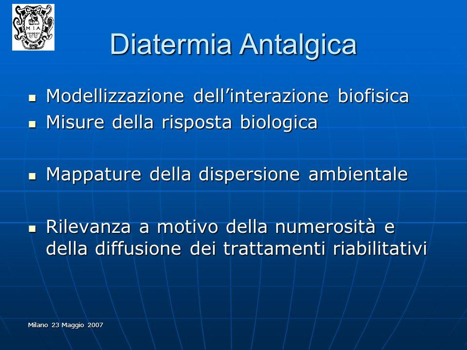 Diatermia Antalgica Modellizzazione dell'interazione biofisica