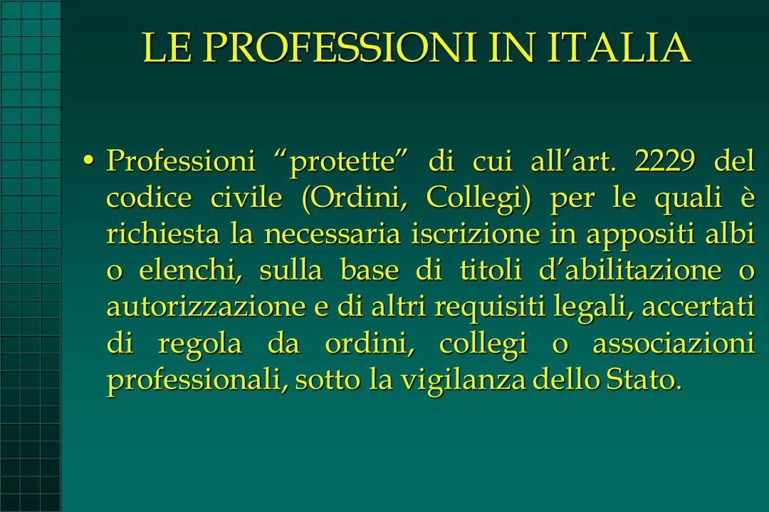 LE PROFESSIONI IN ITALIA