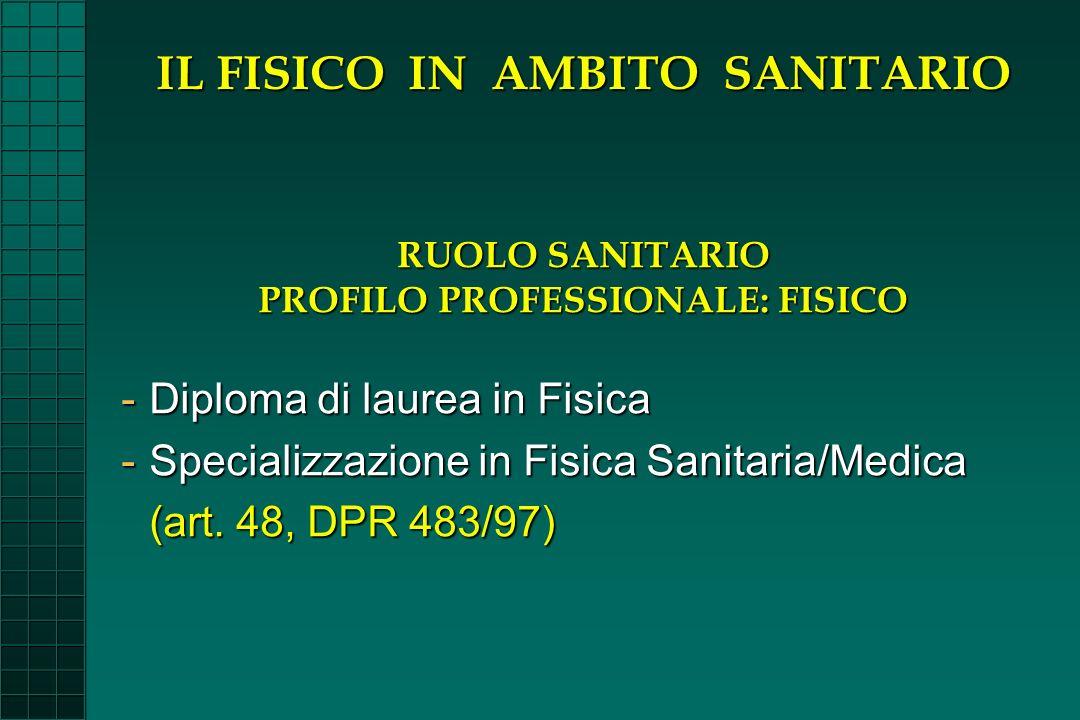 RUOLO SANITARIO PROFILO PROFESSIONALE: FISICO