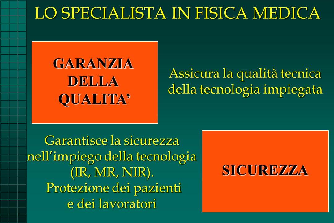 LO SPECIALISTA IN FISICA MEDICA