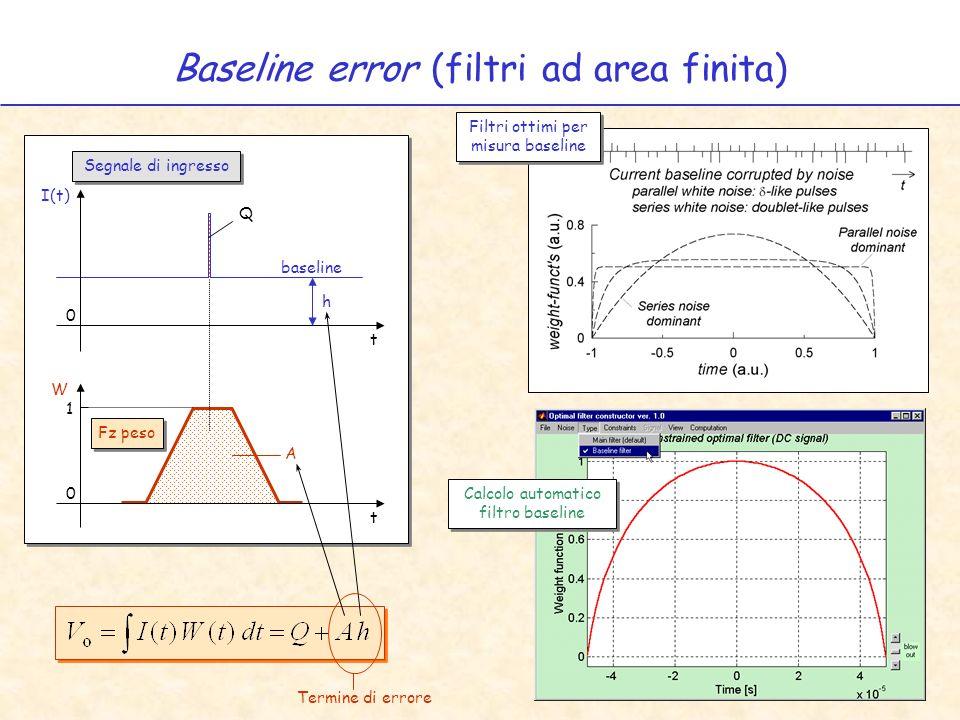 Baseline error (filtri ad area finita)
