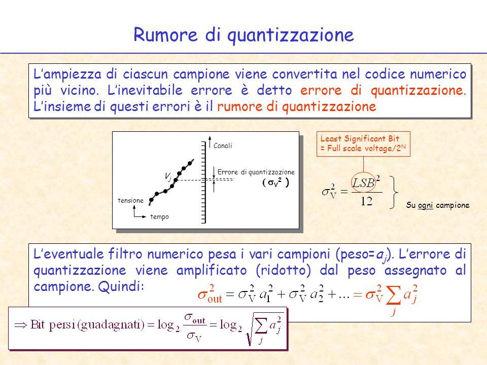 Rumore di quantizzazione