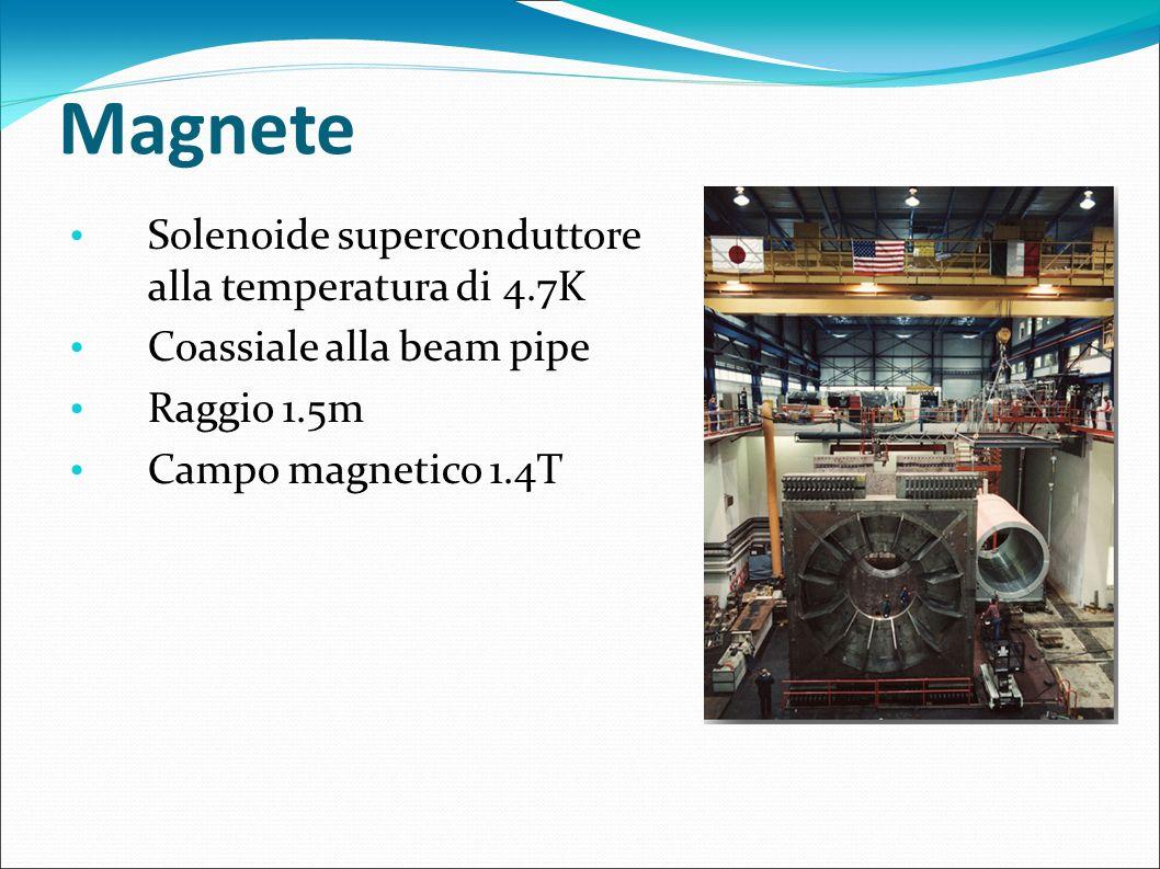 Magnete Solenoide superconduttore alla temperatura di 4.7K