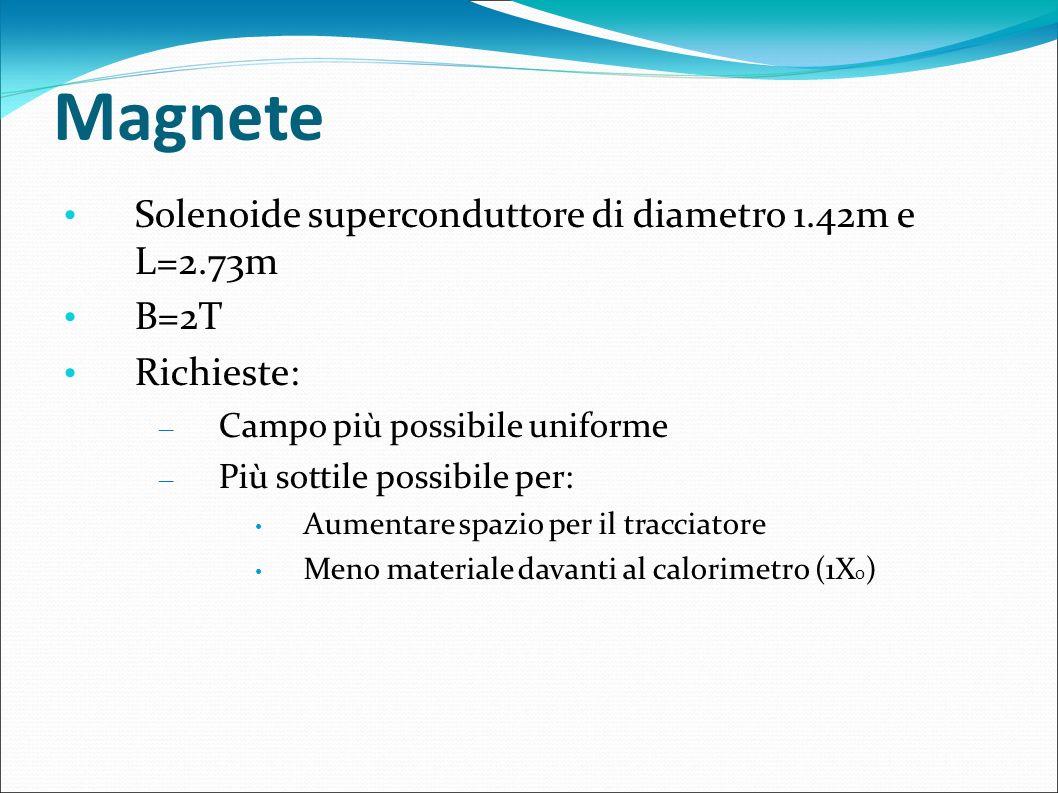 Magnete Solenoide superconduttore di diametro 1.42m e L=2.73m B=2T