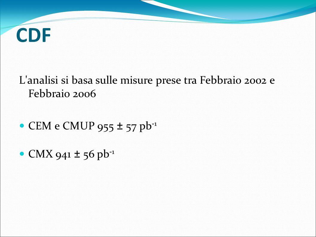 CDF L analisi si basa sulle misure prese tra Febbraio 2002 e Febbraio 2006. CEM e CMUP 955 ± 57 pb-1.