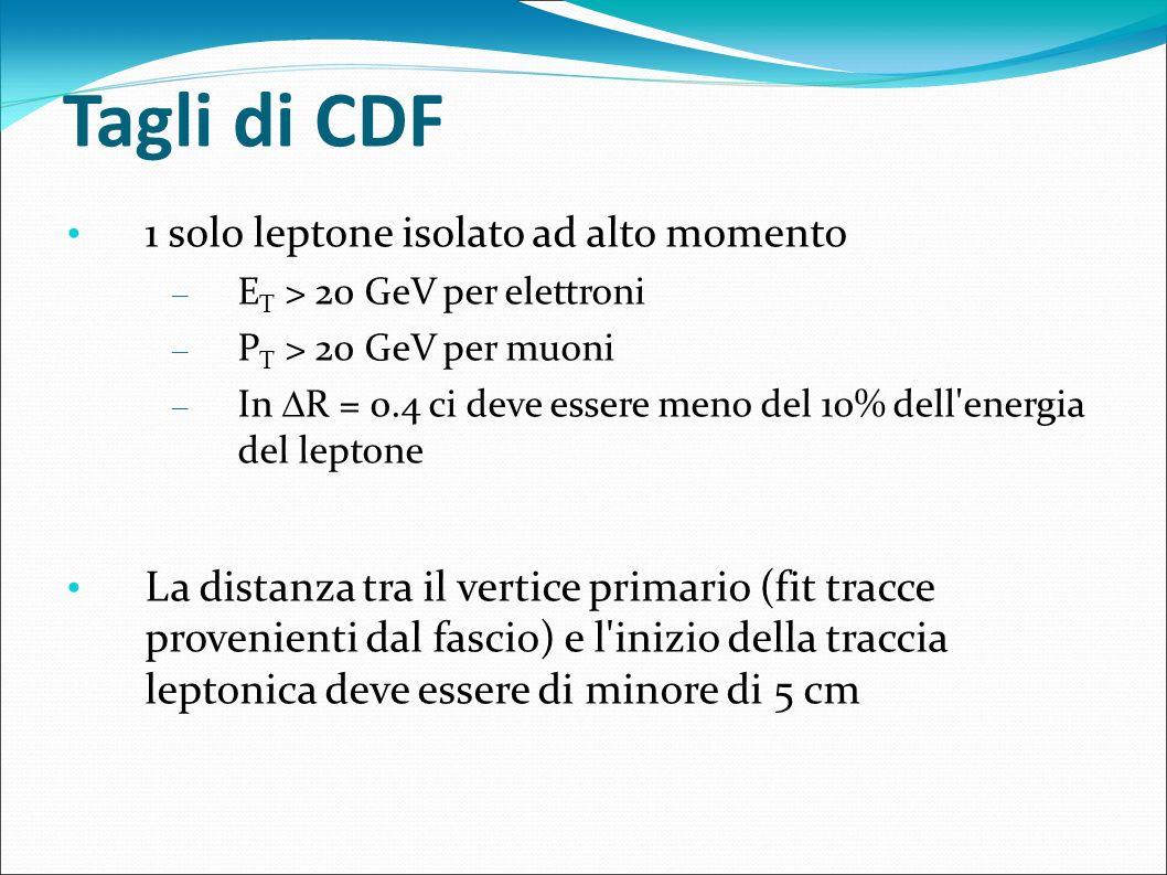 Tagli di CDF 1 solo leptone isolato ad alto momento