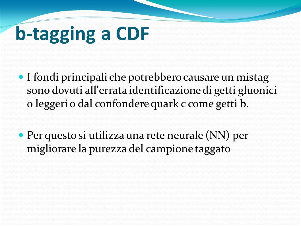 b-tagging a CDF
