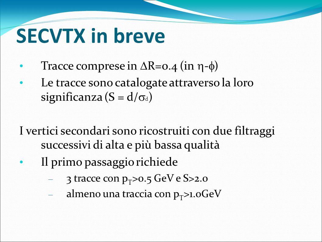 SECVTX in breve Tracce comprese in R=0.4 (in -)