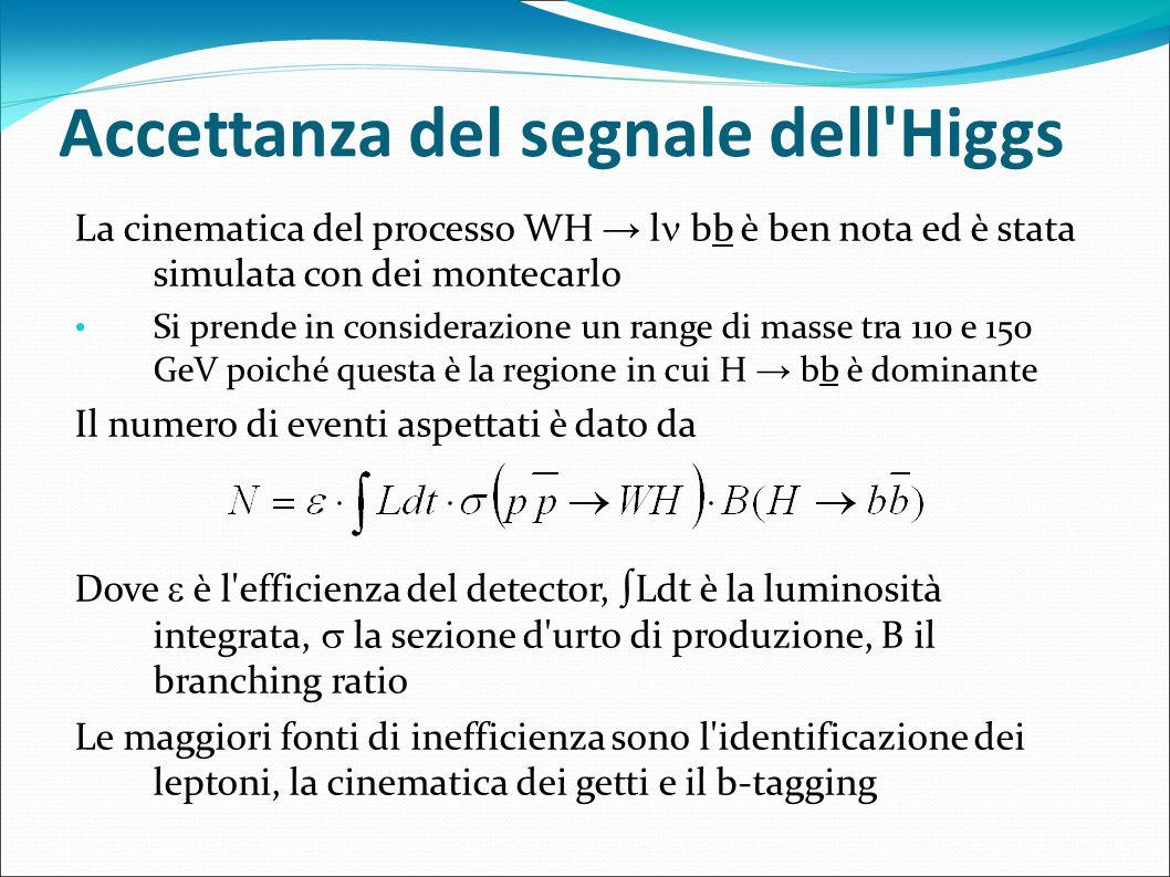 Accettanza del segnale dell Higgs