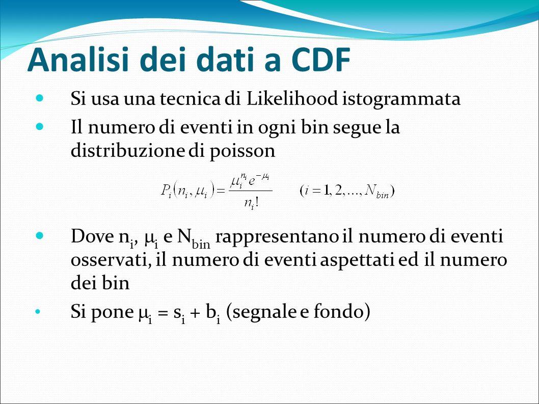 Analisi dei dati a CDF Si usa una tecnica di Likelihood istogrammata