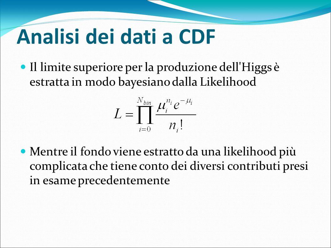 Analisi dei dati a CDF Il limite superiore per la produzione dell Higgs è estratta in modo bayesiano dalla Likelihood.
