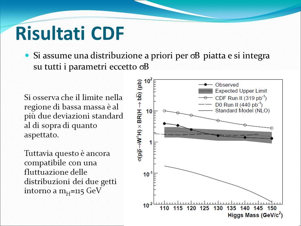 Risultati CDF Si assume una distribuzione a priori per B piatta e si integra su tutti i parametri eccetto B.