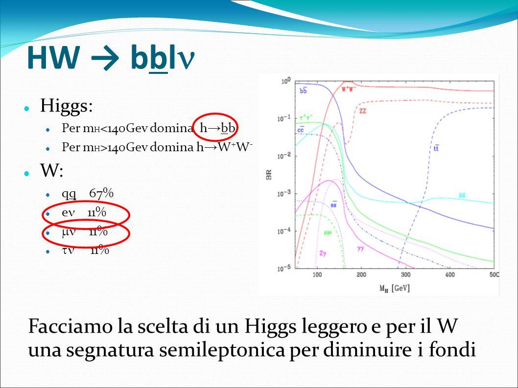 HW → bbln Higgs: Per mH<140Gev domina h→bb. Per mH>140Gev domina h→W+W- W: qq 67% e 11%