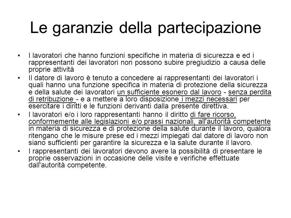 Le garanzie della partecipazione