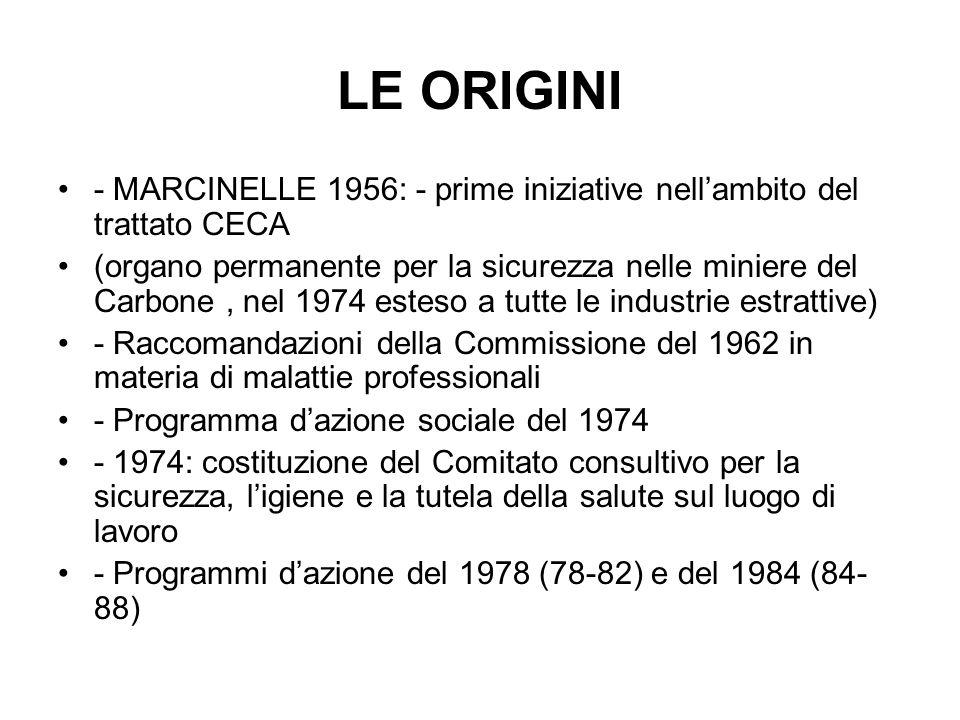 LE ORIGINI - MARCINELLE 1956: - prime iniziative nell'ambito del trattato CECA.