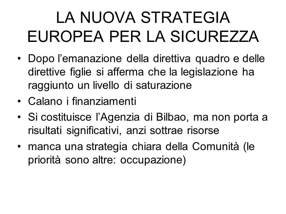 LA NUOVA STRATEGIA EUROPEA PER LA SICUREZZA