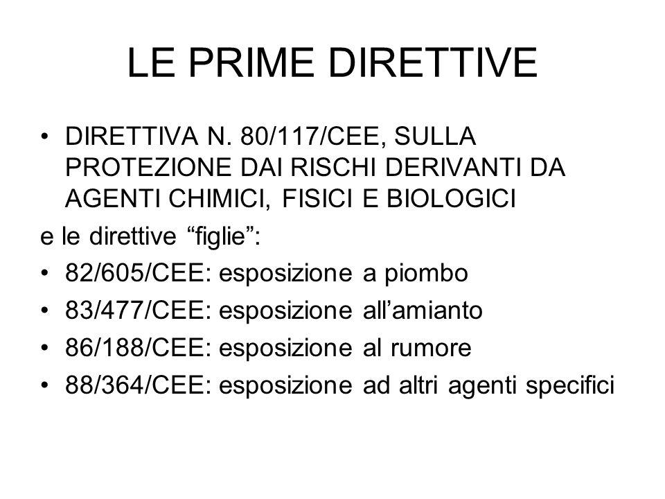 LE PRIME DIRETTIVE DIRETTIVA N. 80/117/CEE, SULLA PROTEZIONE DAI RISCHI DERIVANTI DA AGENTI CHIMICI, FISICI E BIOLOGICI.