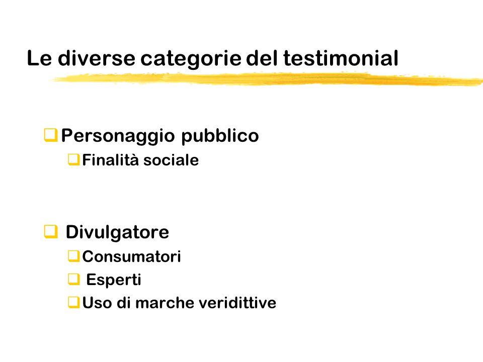 Le diverse categorie del testimonial
