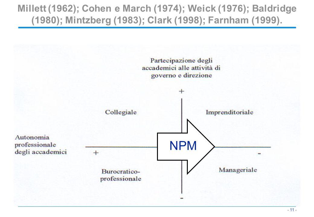 Millett (1962); Cohen e March (1974); Weick (1976); Baldridge (1980); Mintzberg (1983); Clark (1998); Farnham (1999).