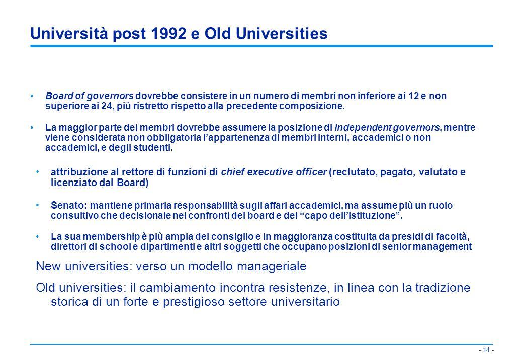 Università post 1992 e Old Universities