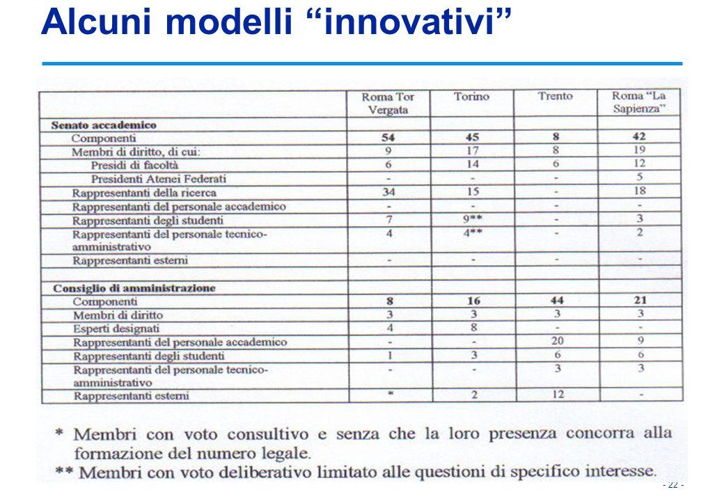 Alcuni modelli innovativi