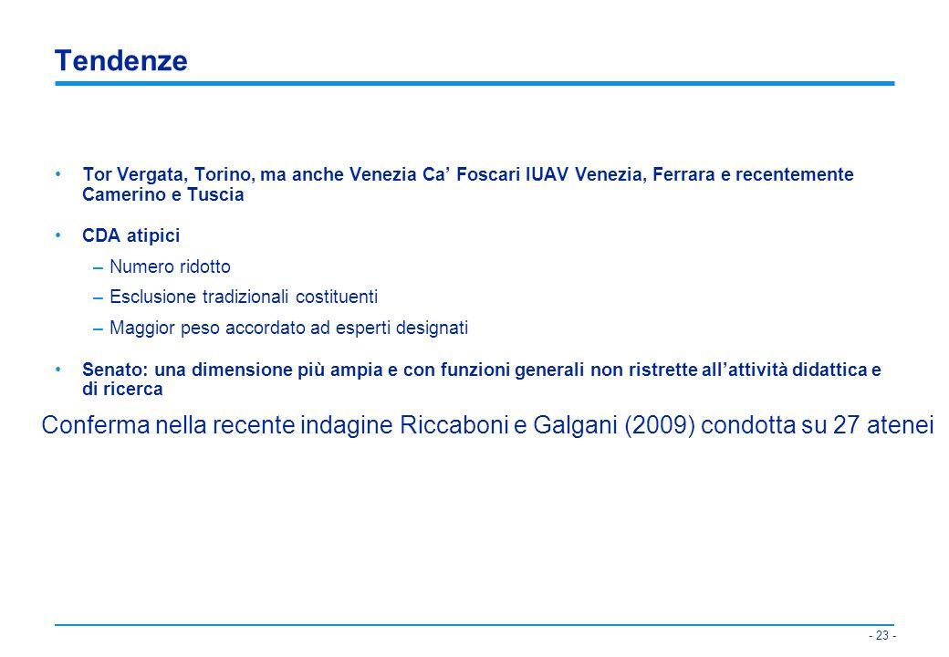 Tendenze Tor Vergata, Torino, ma anche Venezia Ca' Foscari IUAV Venezia, Ferrara e recentemente Camerino e Tuscia.