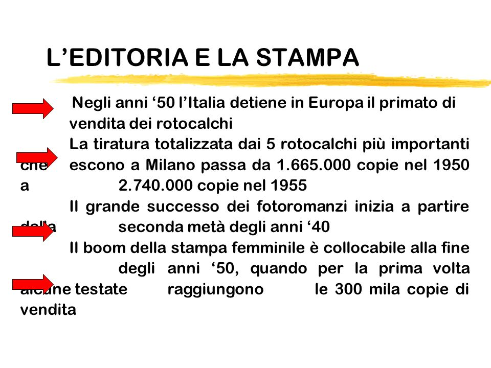 L'EDITORIA E LA STAMPA Negli anni '50 l'Italia detiene in Europa il primato di vendita dei rotocalchi.