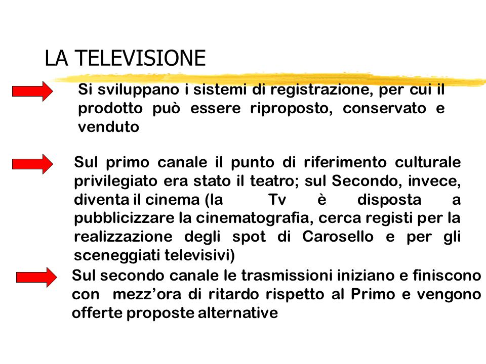 LA TELEVISIONE Si sviluppano i sistemi di registrazione, per cui il prodotto può essere riproposto, conservato e venduto.