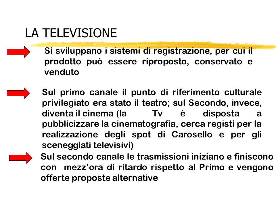 LA TELEVISIONESi sviluppano i sistemi di registrazione, per cui il prodotto può essere riproposto, conservato e venduto.