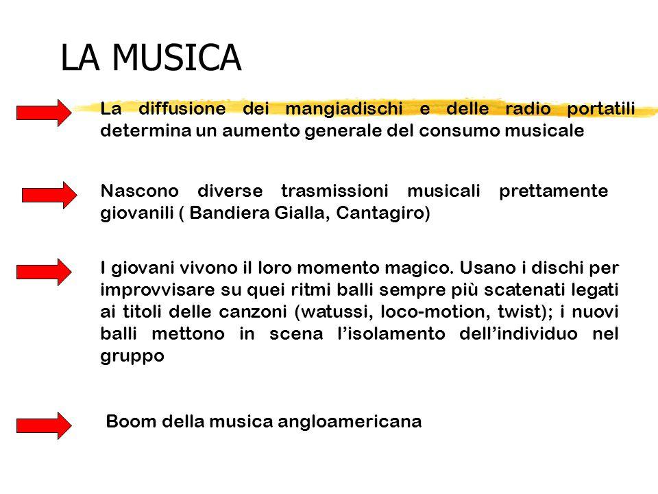 LA MUSICALa diffusione dei mangiadischi e delle radio portatili determina un aumento generale del consumo musicale.