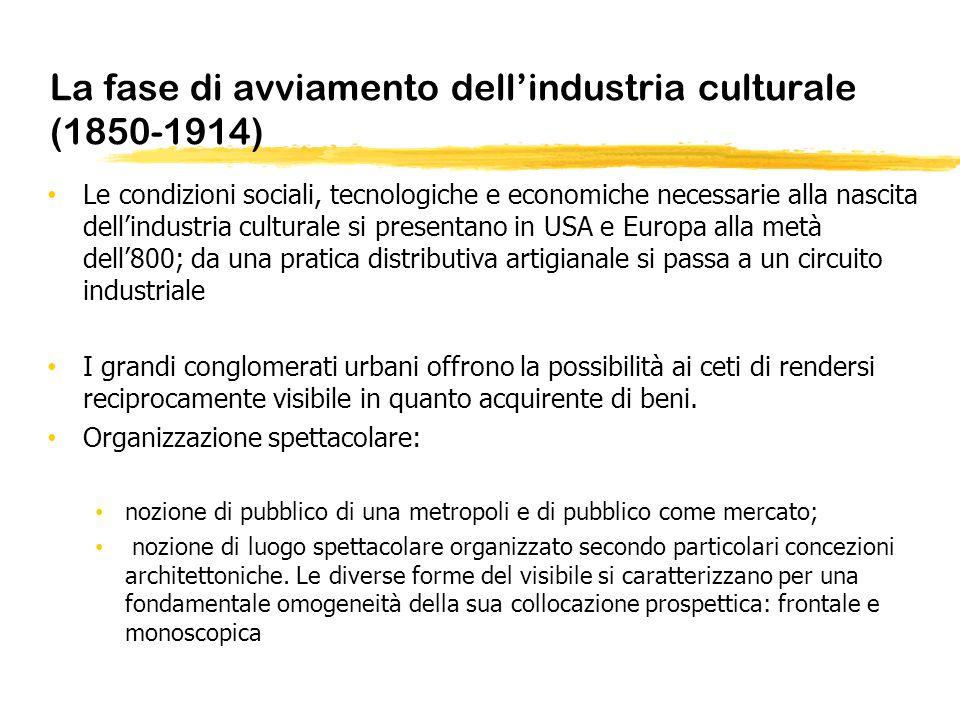La fase di avviamento dell'industria culturale (1850-1914)