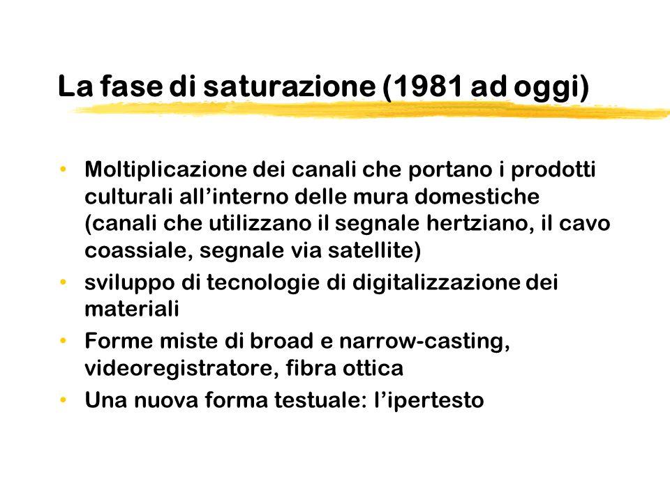 La fase di saturazione (1981 ad oggi)