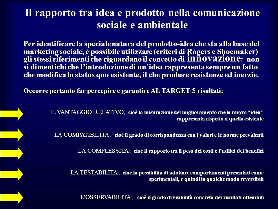Il rapporto tra idea e prodotto nella comunicazione sociale e ambientale